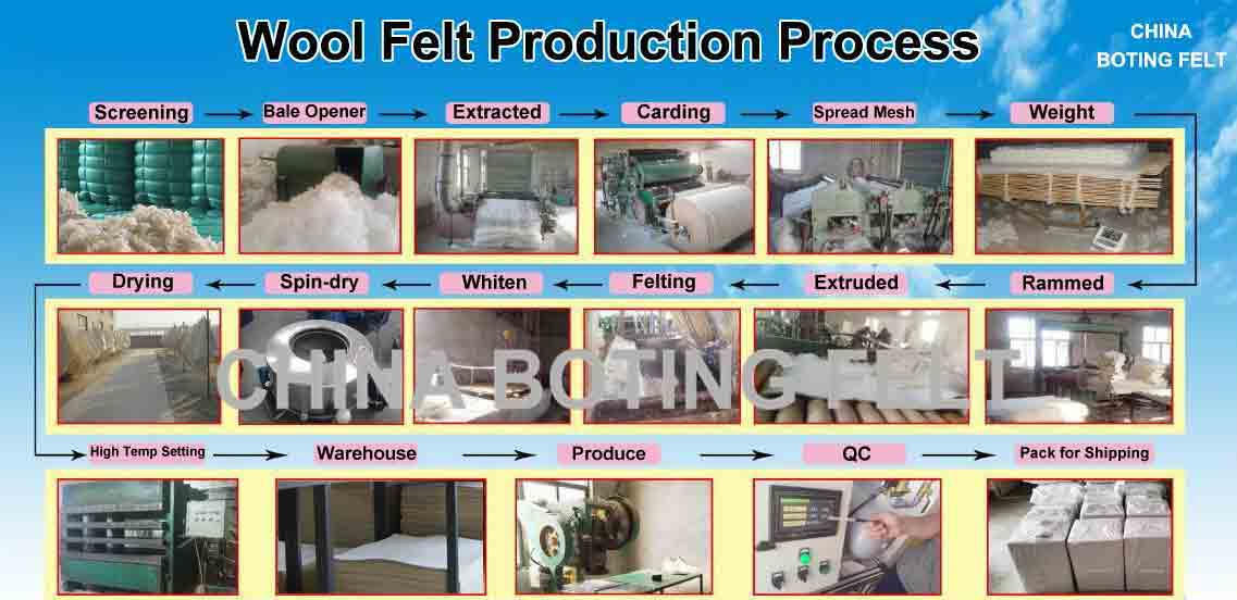 Wool Felt Production Process Flow